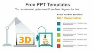 3D-Printers-PowerPoint-Diagram-post-image