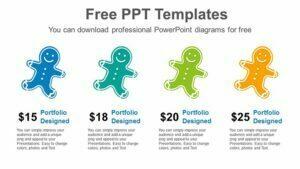 Gingerbread-Cookies-PowerPoint-Diagram-posting-image