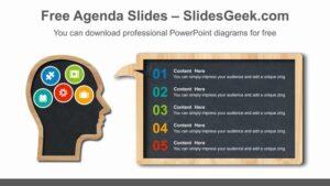 Head-board-PowerPoint-Diagram-Template