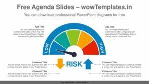 Speedometer-Arrow-PowerPoint-Diagram-feature image